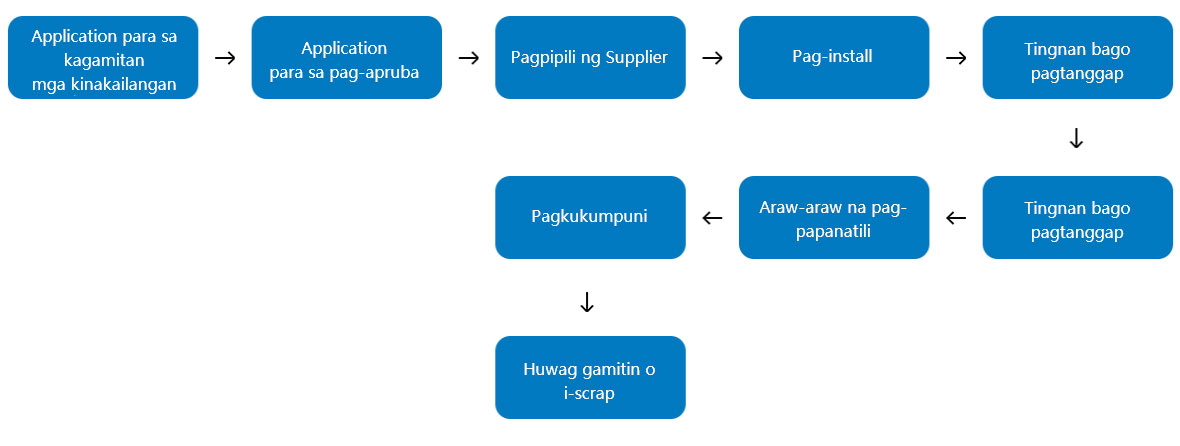 菲律宾语言